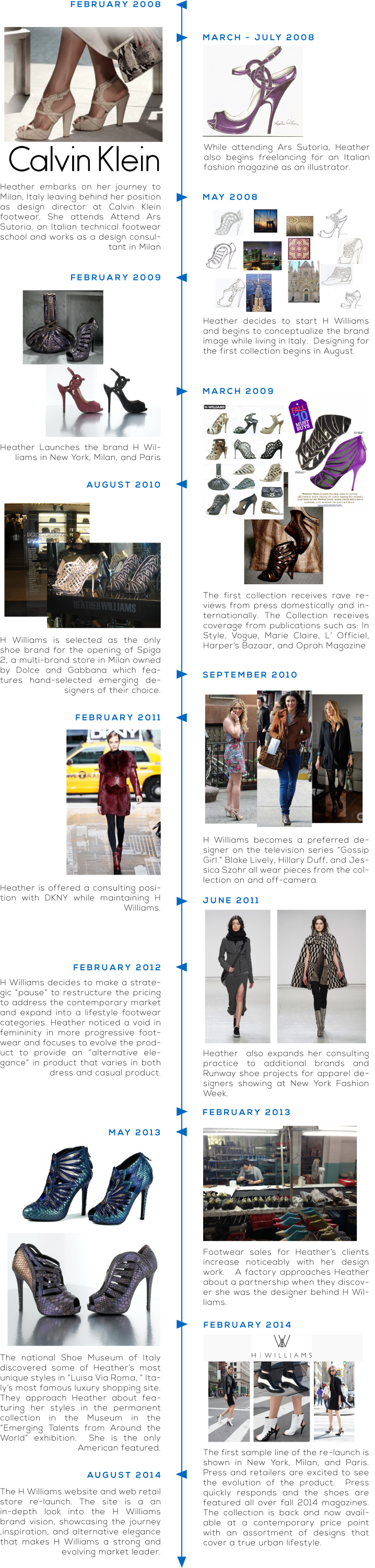 H | Williams Timeline